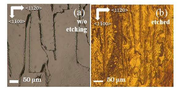 Groovy photoelectrodes: How a textured surface can dramatically boost their performance