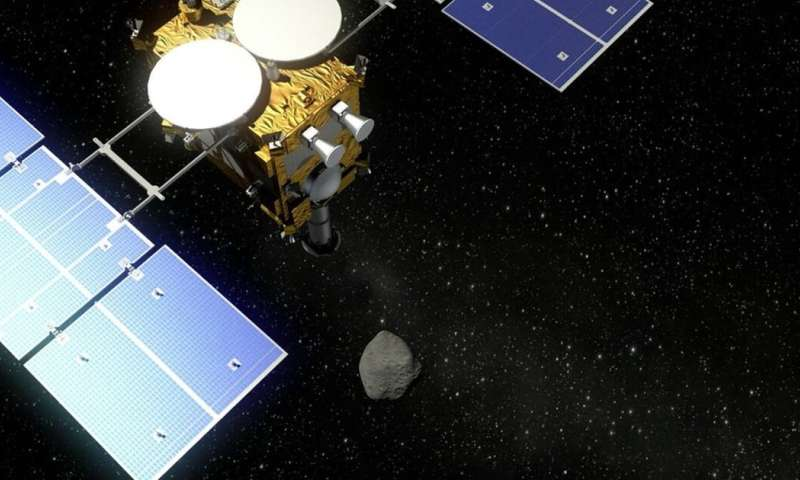 Hayabusa 2: returning asteroid sample could help uncover the origins of life and the solar system
