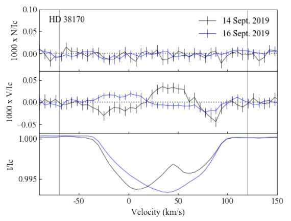 HD 38170 is a magnetic B-type star, observations suggest