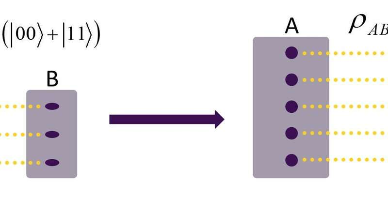 Healing an Achilles' heel of quantum entanglement