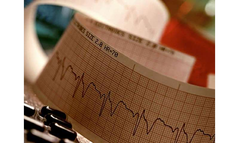 Heart rate variability related to risk for incident diabetes