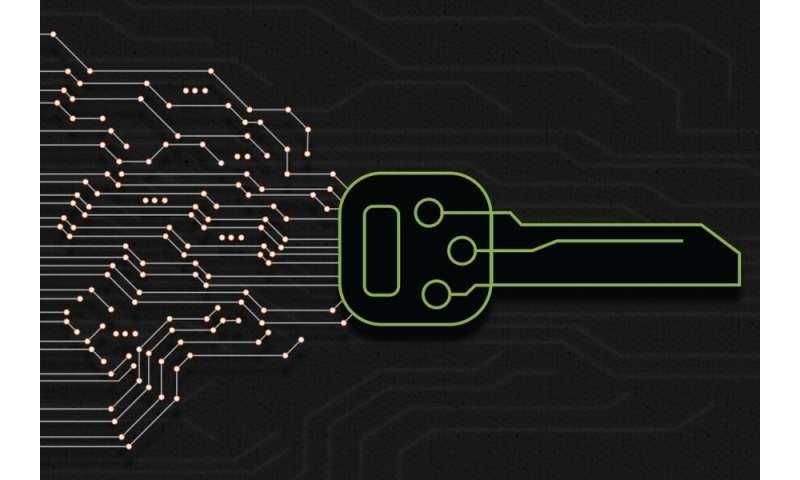 Helping companies prioritize their cybersecurity investments