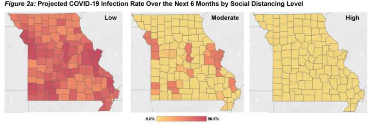 High participation in social distancing would decrease coronavirus impact in rural Missouri