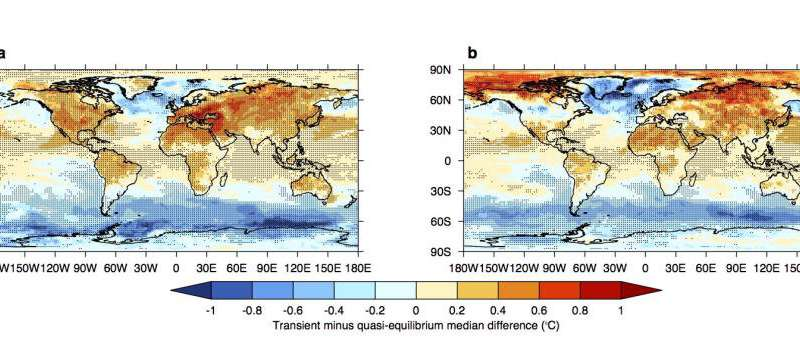 How fast the planet warms will be crucial for liveability