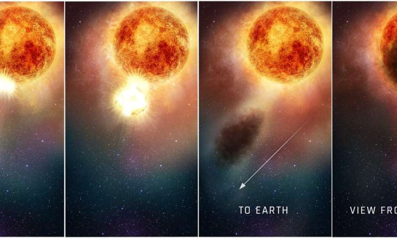 Hubble finds that Betelgeuse's mysterious dimming is due to a traumatic outburst