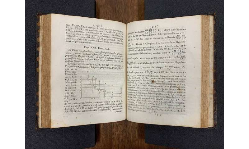 Hundreds of copies of Newton's Principia found in new census