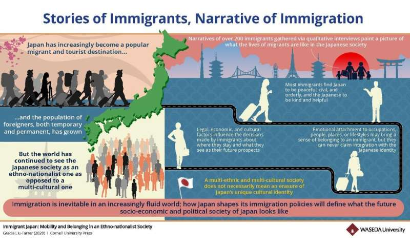 Immigrant Japan: understanding modern Japan through the lives and minds of migrants