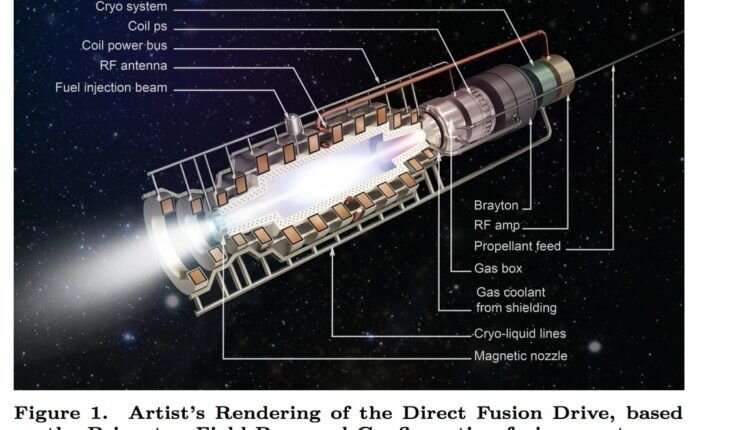 Impatient? A spacecraft could get to Titan in only 2 years using a direct fusion drive