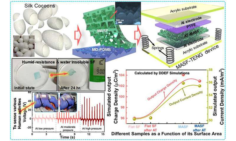 Implantable biosensor that operates without batteries