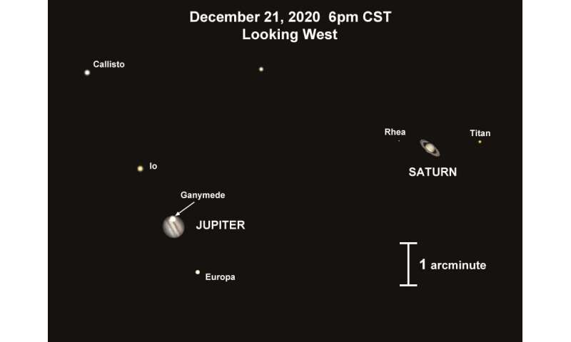 In December, Jupiter, Saturn will look like double planet for first time since the Middle Ages