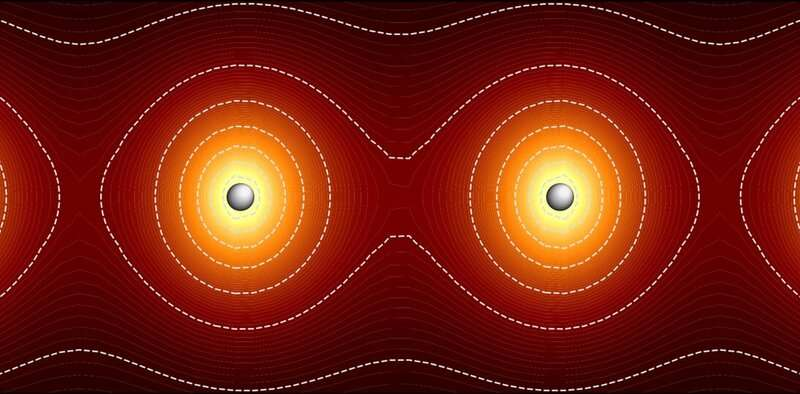 Infinite chains of hydrogen atoms have surprising properties, including a metallic phase