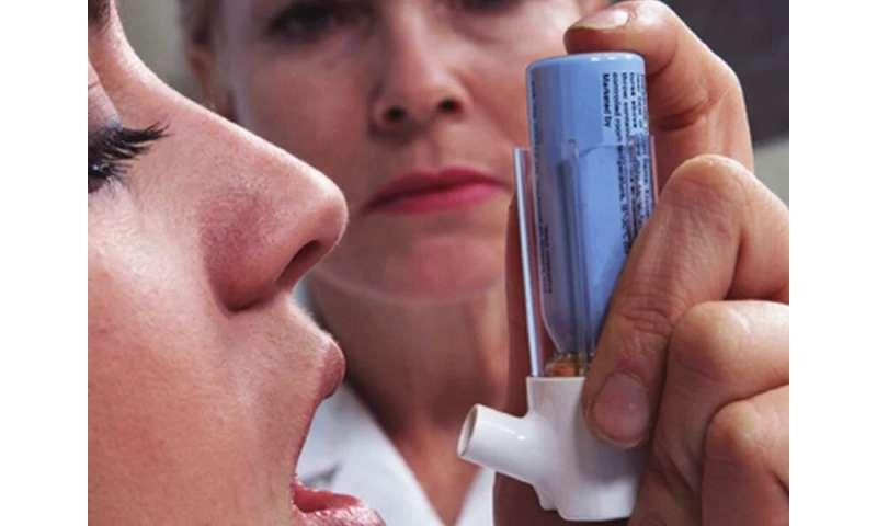 Inhaler use up during coronavirus pandemic
