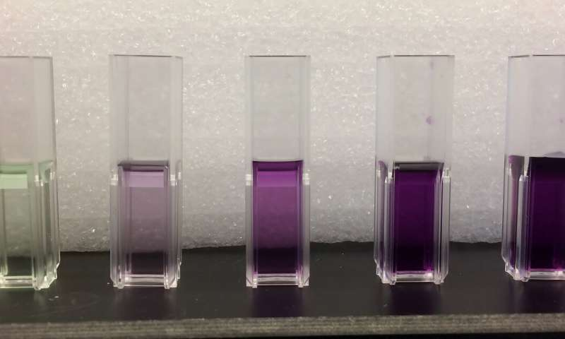 Innovative treatment prevents spread of bacteria across metal surfaces