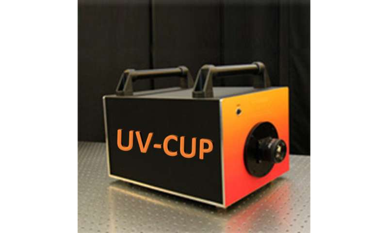 INRS researchers design the world's fastest UV camera