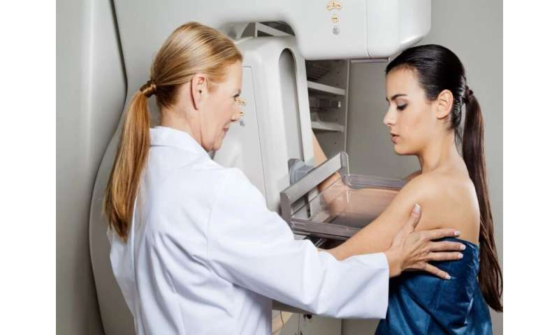 Interval breast cancers tied to worse outcomes