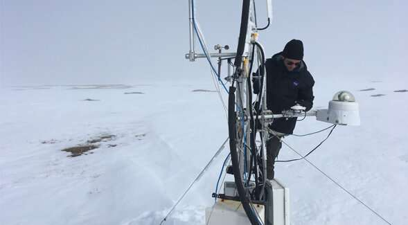 In the arctic, spring snowmelt triggers fresh CO2 production