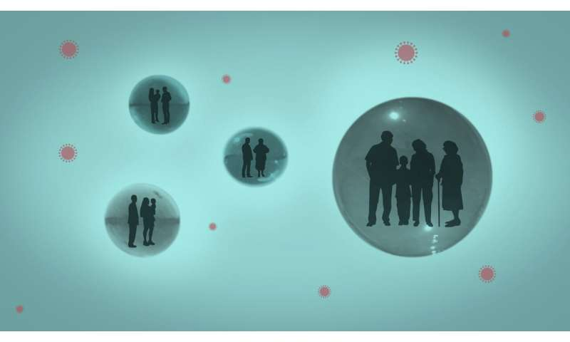 Is it safe to form a COVID-19 'support bubble' with friends?