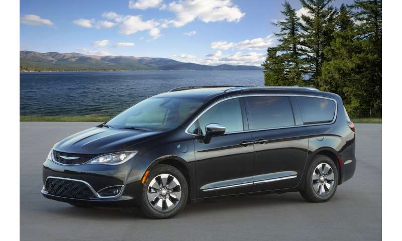 Is it time for a plug-in hybrid vehicle?