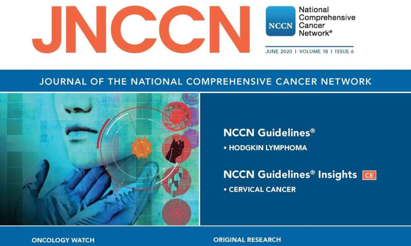 JNCCN: Many hospitalized people with advanced cancer struggle with important daily tasks