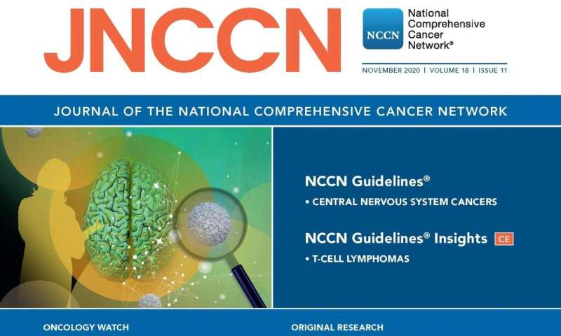JNCCN study evaluates cost-effectiveness of olaparib for metastatic pancreatic cancer