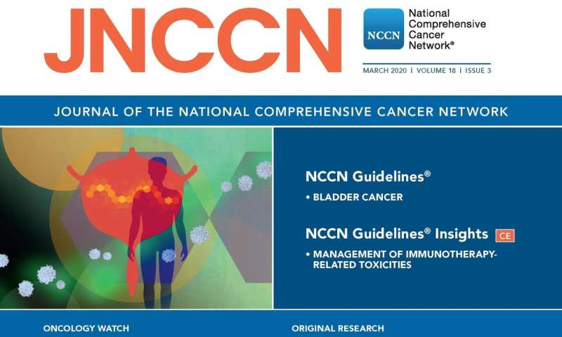 JNCCN: Younger cancer survivors far more likely to experience food and financial insecurity