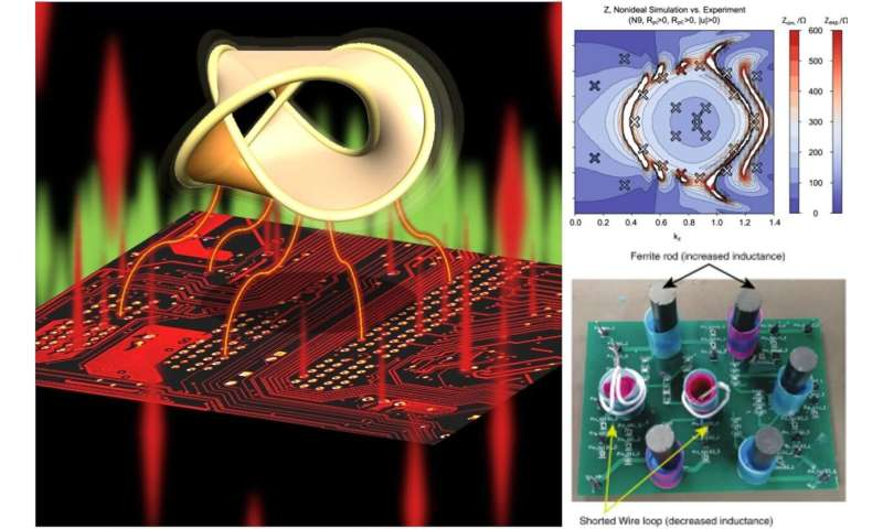 Knotting semimetals in topological electrical circuits