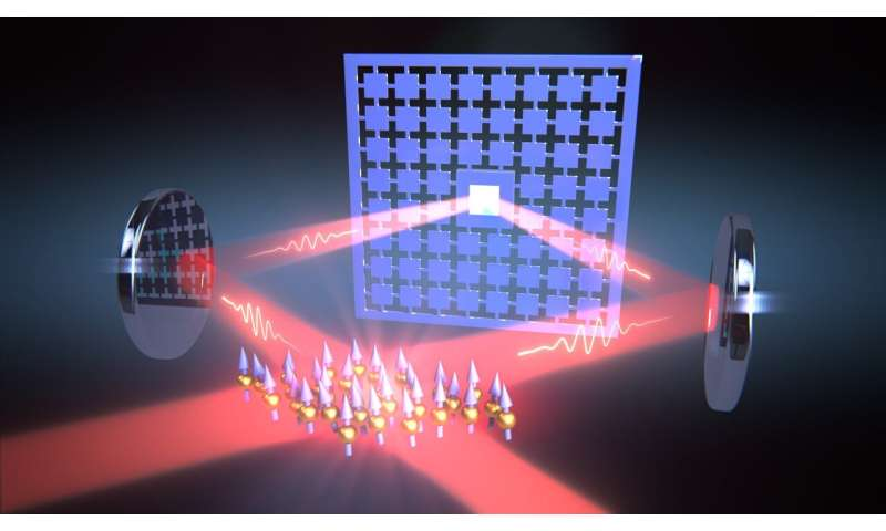 Laser loop couples quantum systems over a distance