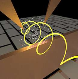 Laser physics: At the pulse of a light wave