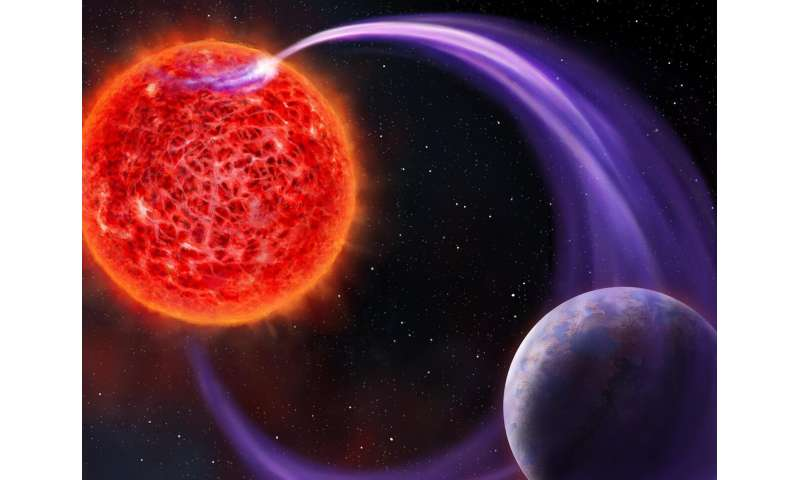 LOFAR pioneers new way to study exoplanet environments