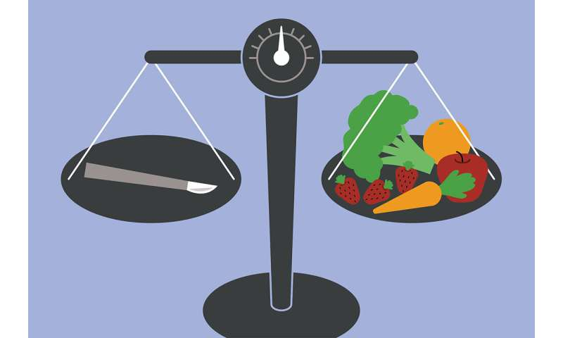 Major weight loss -- whether from surgery or diet -- has same metabolic benefits