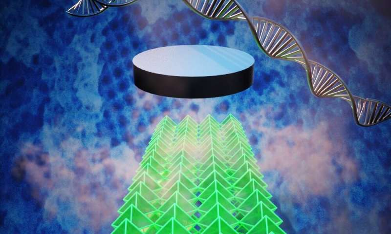 Making 3D nanosuperconductors with DNA