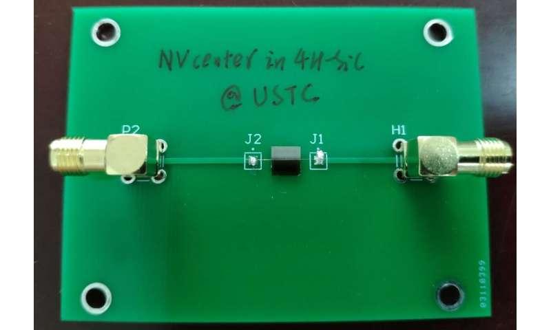 Manufacturing friendly SiC boasts quantum credentials at telecom wavelengths