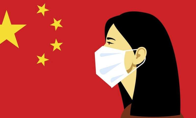 Masking power in the age of contagion: the two faces of China in the wake of coronavirus