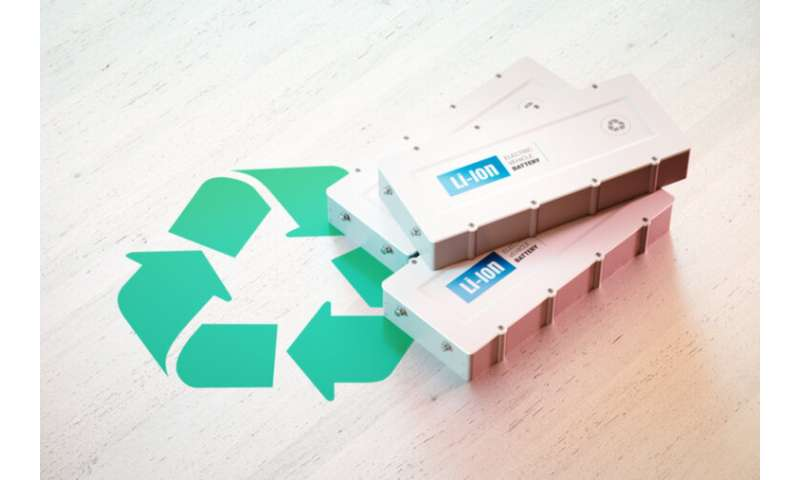 Materials in lithium-ion batteries may be recycled for reuse