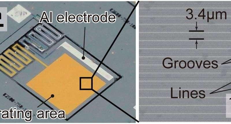 MEMS technology for fabricating plasmonic near-infrared spectrometers