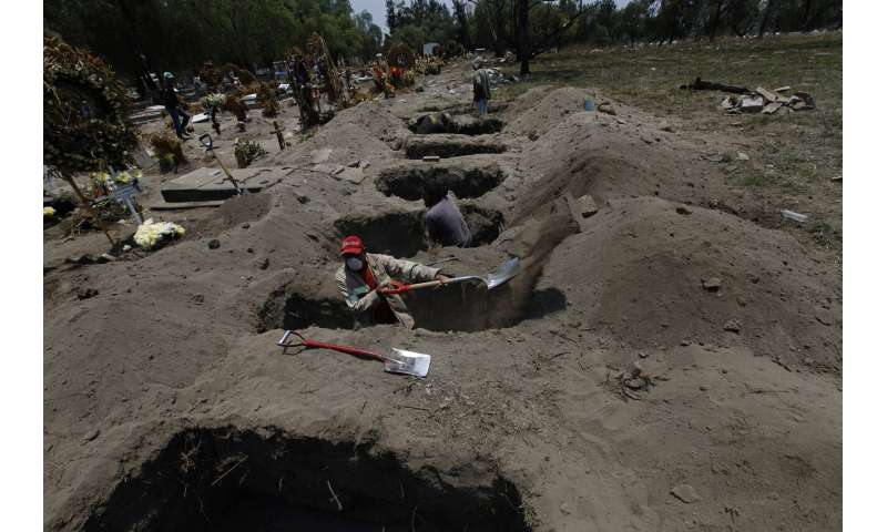 Mexico sees cases numbers swell, reports 596 new deaths