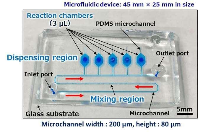 La tecnología de chip de microfluidos permite un diagnóstico múltiple rápido de enfermedades virales de las plantas