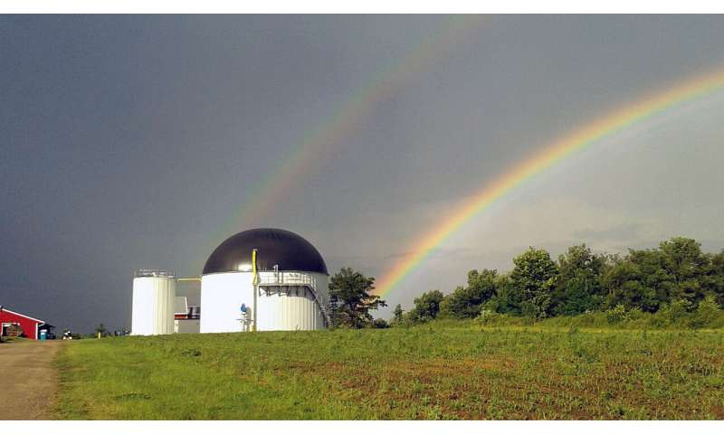 Model shows users how to make on-farm sustainable energy projects more profitable