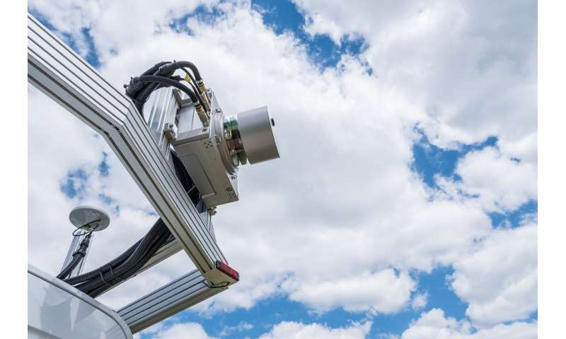 Multi-sensor system for the precise and efficient inspection of roads, railways and similar assets
