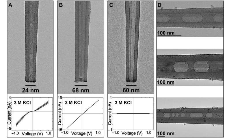 Nanobubble-controlled nanofluidic transport