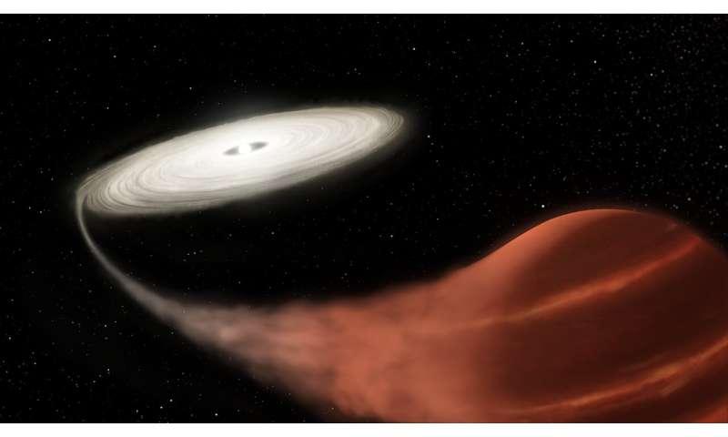 NASA's Kepler witnesses vampire star system undergoing super-outburst Nasaskeplerw