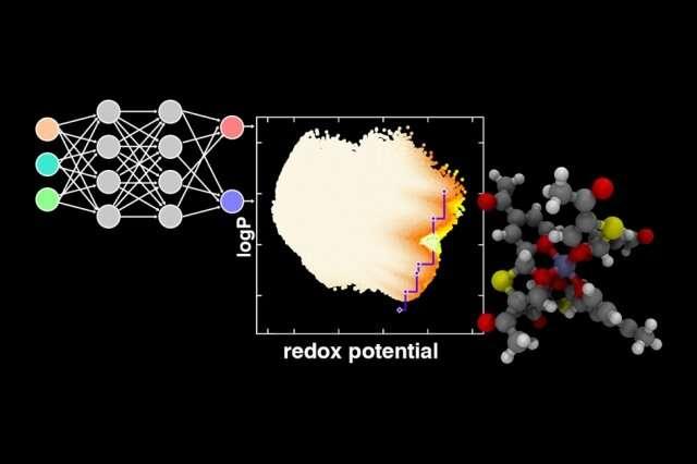 Les réseaux de neurones facilitent l'optimisation dans la recherche de nouveaux matériaux