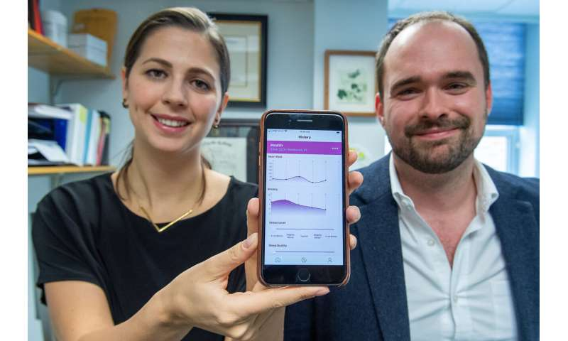 New app could help panic attack sufferers manage anxiety during coronavirus pandemic