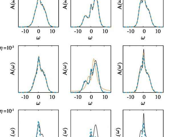 New artificial neural network model bests MaxEnt in inverse problem example