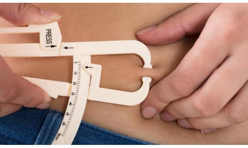 New closed-loop system offers promise as novel treatment for post-bariatric hypoglycemia