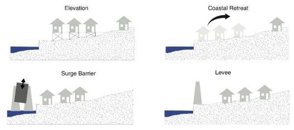New flood damage framework helps planners prepare for sea-level rise