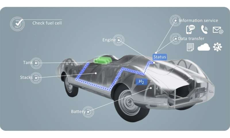 New hearts for fuel cells: Fraunhofer IWU is researching future-oriented serial production
