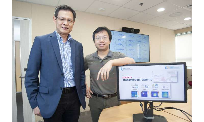 New HKBU-led study unveils COVID-19 transmission patterns and reopening plans