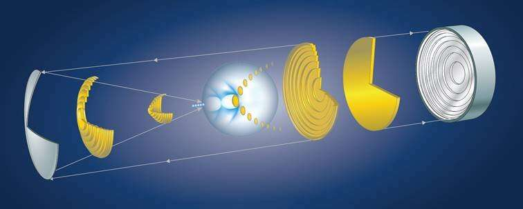 New laser technique will allow more powerful -- and smaller -- particle accelerators