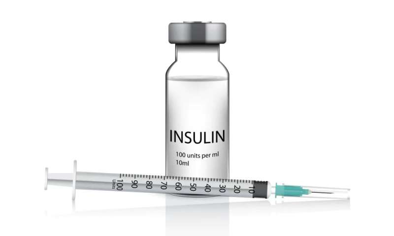 New medicare benefit would limit insulin copays to $35 a month